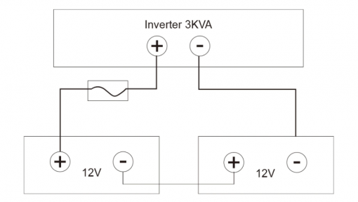 ISolar SMV 2.4KW_connect